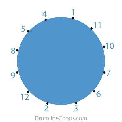Drumline Chops Improve Your Rudimental Drumming